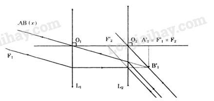 Giải bài 4 trang 195 (hình 3)