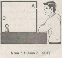 hình 2.1 - bài 2.1 trang 9 VBT vật lí 7