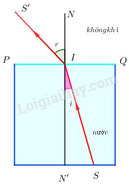 Giải câu C6 trang 110 SGK vật lí 9