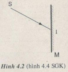 hình 4.2 - bài 4 C4 trang 16,17 VBT vật lí 7