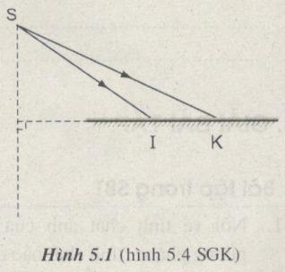 hình 5.1 - bài C4 trang 19 VBT vật lí 7