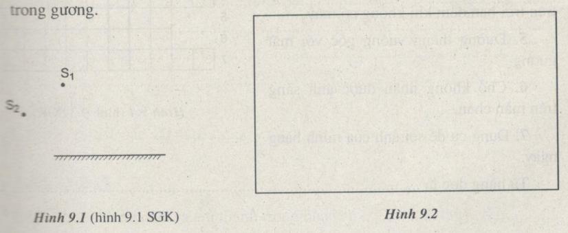 hình 9.1 - bài C1 trang 27 VBT vật lí 7