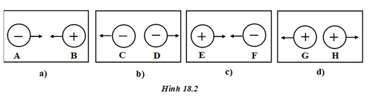 hình 18.2 - bài 18 trang 58 VBT vật lí 7