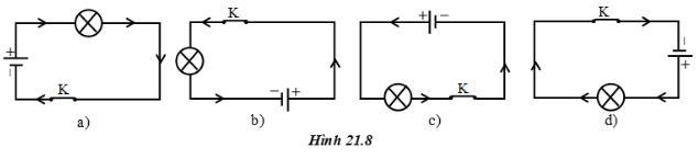 hình 21.8' - bài 21 trang 70 VBT vật lí 7
