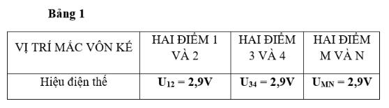 hình bảng 1 - bài 28 trang 101, 102 VBT vật lí 7