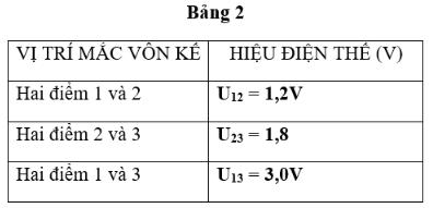 hình bảng 2 - bài 27 trang 96, 97 VBT vật lí 7