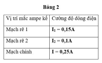 hình bảng 2 - bài 28 trang 102 VBT vật lí 7