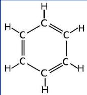 Lý thuyết Benzen | Hóa lớp 9