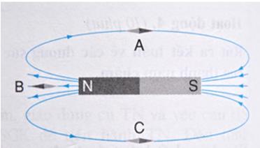 hình 23.1 - bài 23 trang 67 VBT vật lí 7