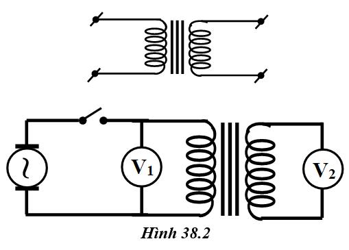 hình 38.2 - bài 38 trang 104 VBT vật lí 7
