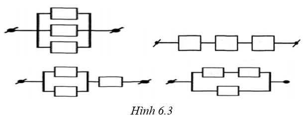 hình 6.3 - bài 6 trang 21,22 VBT vật lí 7