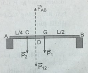 hình giải III.4' trang 52