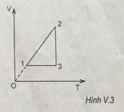 hình V.3 trang 75