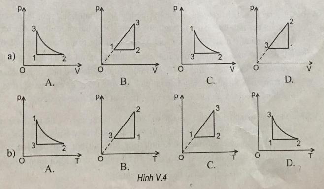 hình V.4 trang 75