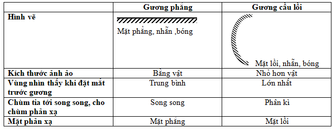 https://img.loigiaihay.com/picture/2020/0819/253_1.PNG