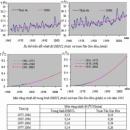 Qua bảng số liệu, biểu đồ nhiệt độ và lượng mưa của Hà Nội và TP.Hồ Chí Minh, nhận xét và so sánh chế độ nhiệt, chế độ mưa của 2 địa điểm trên
