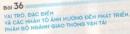 Câu hỏi lý thuyết 1 - SGK Trang 138 Địa lí 10-