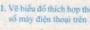 Bài 1 trang 153 sgk Địa lí lớp 10