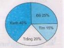 Bài 1 trang 102 sgk toán 5