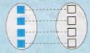 Lý thuyết bằng nhau, dấu =