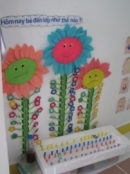 Hãy tả tấm lịch treo tường ở nhà bạn em mà em có dịp quan sát