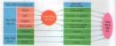 Lý thuyết bài tiêu hóa và các cơ quan tiêu hóa