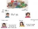 Speak - Nói - Unit 10 trang 90 SGK Tiếng Anh 8