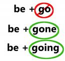 Hiện tại phân từ (present participle) hay chỉ động (active)