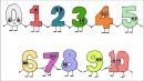 Số đếm (cardinal number) (tính từ và đại từ)