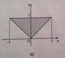 Câu 8 trang 36 SGK Tin học 11