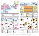 Quan sát bảng một số hình thức tổ chức lãnh thổ công nghiệp và hình 33, em hãy điền tên các hình thức vào đúng vị trí?