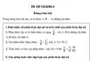 Bài 60 trang 62 sgk toán 8 tập 1