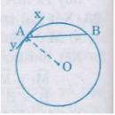 Lý thuyết góc tạo bởi tia tiếp tuyến và dây cung