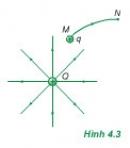 Lý thuyết về công của lực điện