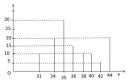 Bài 8 trang 90 sgk toán 7 tập 2