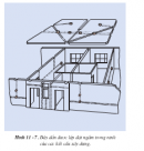 Câu 2 trang 53 SGK Công Nghệ 9 - Lắp đặt mạng điện trong nhà