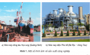 Quan sát hình 1, cho biết các hình ảnh thể hiện ngành công nghiệp nào?