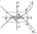 Bài 54 trang 63 SGK Toán 9 tập 2