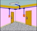 Câu 6 trang 54 Công Nghệ 9- Lắp đặt mạng điện trong nhà