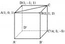 Bài 3 trang 68 SGK Hình học 12