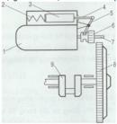Câu 24 trang 164 SGK Công nghệ 11
