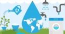 Chỉ ra những việc nên làm và những việc không nên làm để tiết kiệm nước