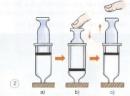 Mô tả hiện tượng xảy ra ở hình 2b và 2c