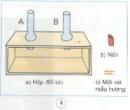 Phần nào của hộp có không khí nóng? Tại sao? Phần nào của hộp có không khí lạnh?