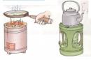Kể tên một số chất đốt mà bạn biết. Trong đó, chất đốt nào ở thể rắn, chất đốt nào ở thể lỏng, chất đốt nào ở thể khí ?