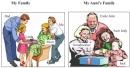 Language Focus - Unit 8 trang 70 SGK Tiếng Anh 9