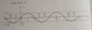 Câu 15 trang 28 SGK Đại số và Giải tích 11 Nâng cao