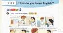 Vocabulary - Từ vựng - Unit 7 SGK Tiếng Anh 5 mới