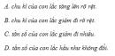 Câu 1 trang 65 SGK Vật Lý 12 Nâng cao