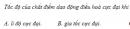 Câu 1 trang 34 SGK Vật Lý 12 Nâng cao